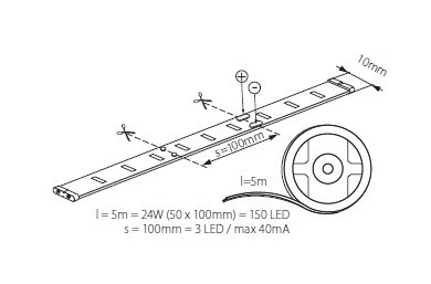 Kanlux Basic 5m LED Stripe RGB IP65