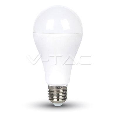 Extrem helle E27 LED Birne 17 Watt 1.800 Lumen