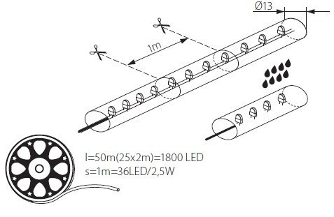 LED Lichtschlauch Rot 36 LEDs/m