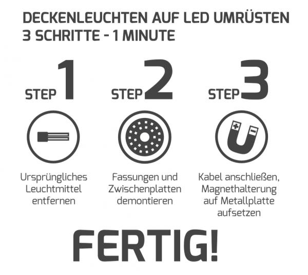 LED-Wechselmodul QUICK-FIXplus 24W 3000K