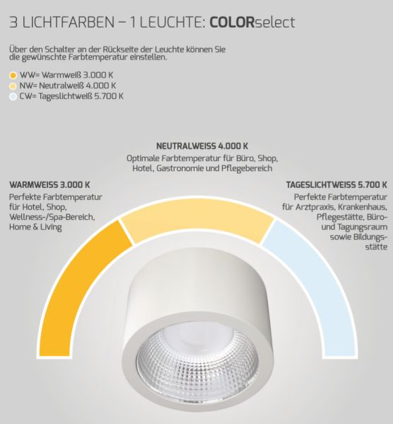LED-Anbauleuchte LUNAsilver 36W COLORselect 3000K/4000K/5700K